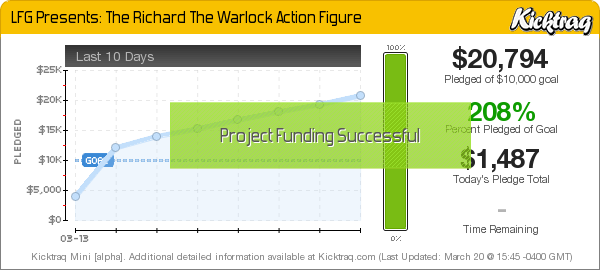Looking for Group Richard the Warlock 118Archive Kickstarter Action Figure Checklist